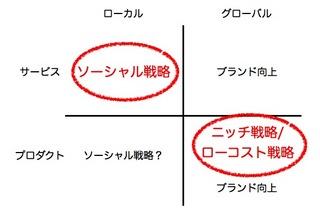 オンライン戦略.001.jpg