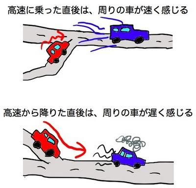 インターチェンジ効果.001.jpg