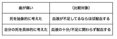 メメントモリの心理学.001.jpg