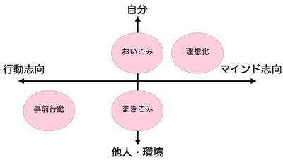モチベーションの6つのテクニック.001.jpg