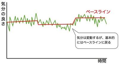 心のベースライン.001.jpg