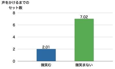 笑顔の魔法グラフ.002.jpg