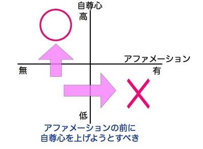 自分探しの考察.002.jpg