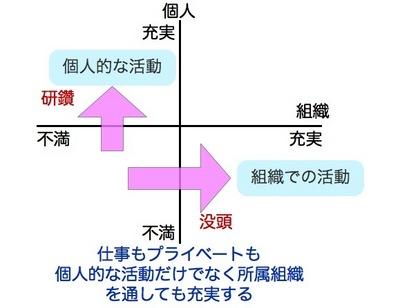 自分探しの考察.004.jpg