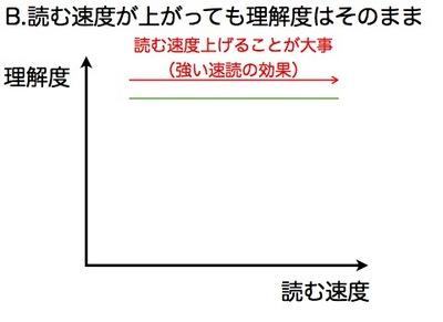 読書スピードと理解.004.jpg