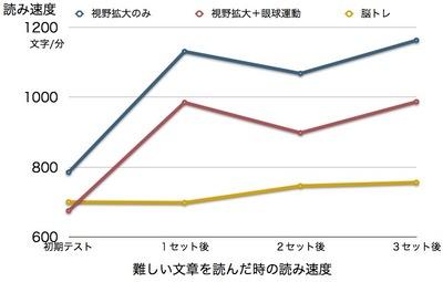 読書スピードと理解.006.jpg
