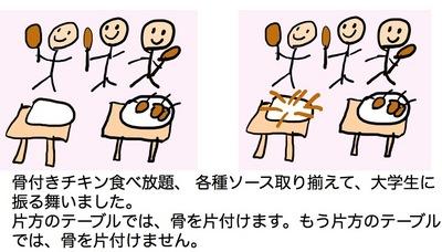 骨付きチキンの実験.001.jpg