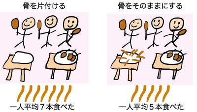 骨付きチキンの実験.002.jpg