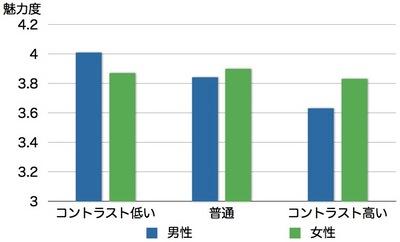 kao-kon-graph.001.jpg