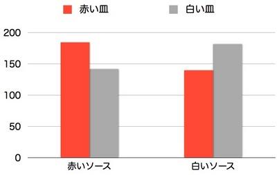platecolor-graph.001.jpg