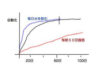shukan-graph.jpg